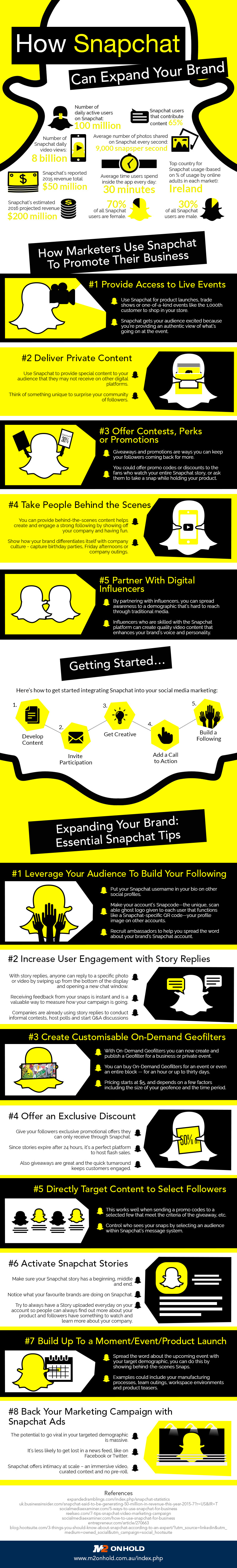 Snapchat Advertising Infographic